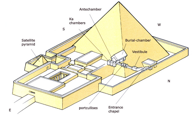 Pharaoh Tomb Pyramid